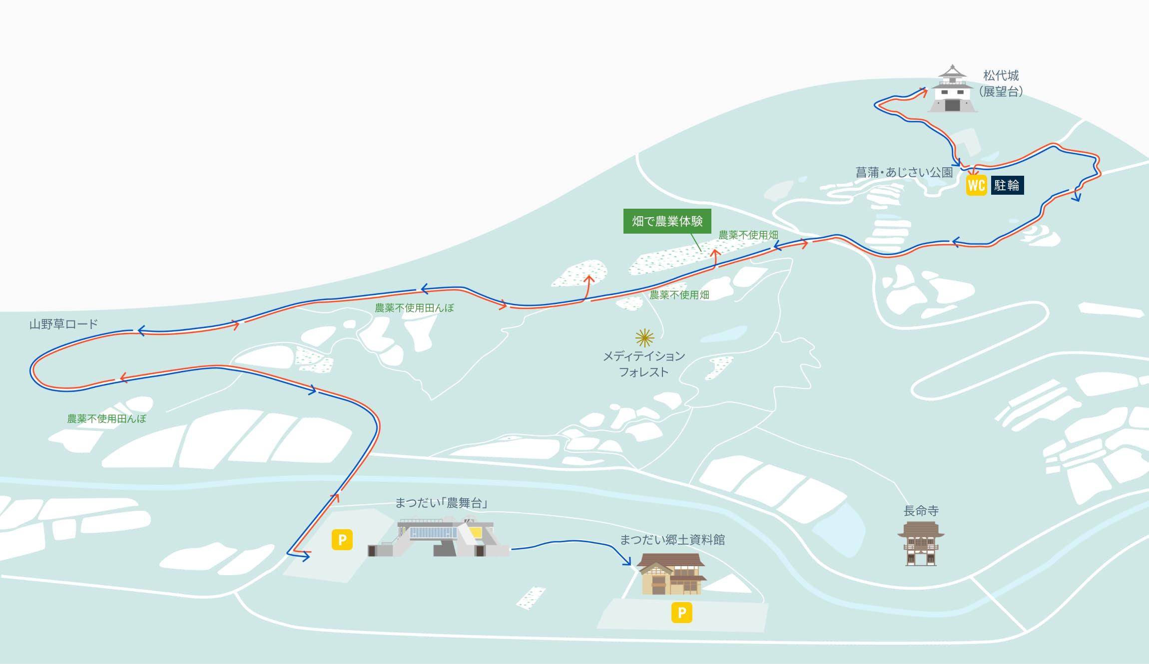 レンタサイクルのルートのマップ